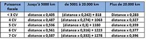 Calcul Des Frais Reel Impot : frais r els voiture ~ Premium-room.com Idées de Décoration
