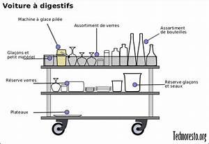 Le service des digestifs au restaurant for Mise en place chariot femme de chambre