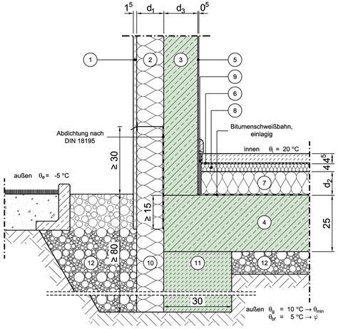 bodenplatte dicke berechnen bodenplatte dicke berechnen detailseite planungsatlas