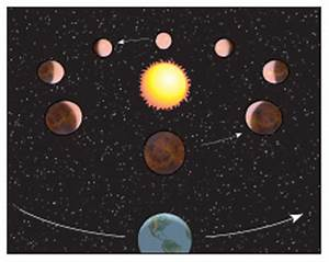 Modern Astronomy - Pics about space