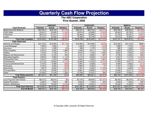 cash flow excel spreadsheet template spreadsheet templates