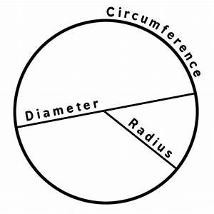 Circle Diagram  Education  Geometry  Circle  Circle Diagram