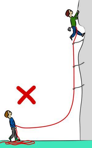 Lead Belaying Basic Rock Climbing Skills Vdiff