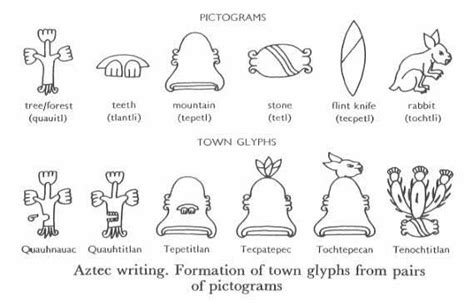 aztec culture and society crystalinks