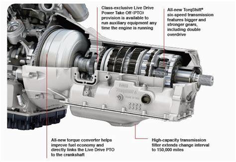 6r140 Transmission Wiring Diagram by Gresham Ford Your Oregon Ford Dealership March 2014