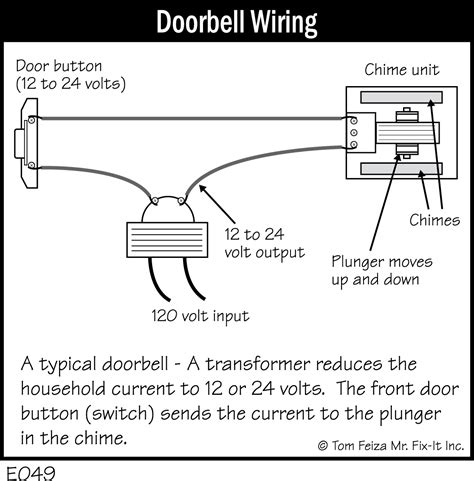 Diagram For Wiring Two Doorbell by Mechanical Doorbell Wiring Simple How To Wire A Doorbell