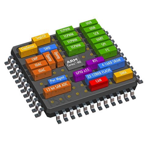Cypress PSoC 4 supports 32-bit ARM upscale