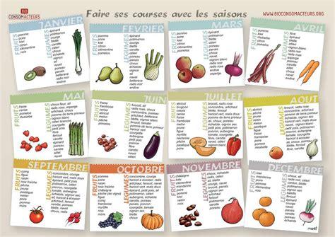 chou chinois cuisine les fruits et légumes de saison calendrier pdf par