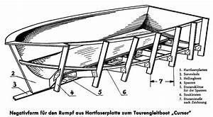 Motorboot Selber Bauen : motorboot selbst bauen ~ A.2002-acura-tl-radio.info Haus und Dekorationen