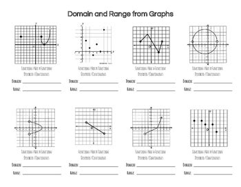 domain and range discrete and continuous worksheet rcnschool