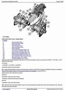 John Deere 318e  320e Skid Steer Loaders With Manual