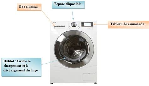 cora machine a laver le linge cora machine a laver le linge 28 images cora promotion lave linge gc1210 2 d2 machines 224