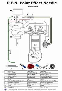 Faire Installer Point D Ancrage Isofix : installer son conomiseur de carburant avec dieseless ~ Medecine-chirurgie-esthetiques.com Avis de Voitures