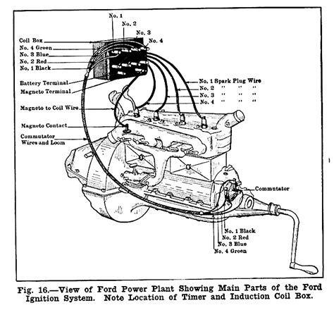 1926 1927 Model T Ford Wiring Diagram by Model T Ford Starter Diagram Wiring Diagrams