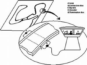 Electronic Timing And Scoring System - Tech  U0026 Explanation - Circle Track