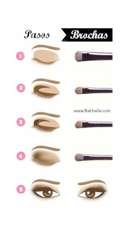 Makeup Eye Smokey Info