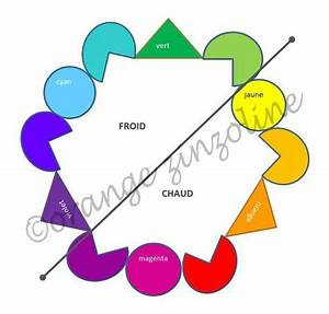 couleurs chaudes froides cycle 3 iii les couleurs les With couleurs chaudes couleurs froides 4 arts plastiques m petrone les couleurs bases