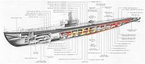 Gato Class Submarine  U00ab The Uss Flier Project
