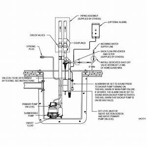 Sewage Basin Installation Instructions