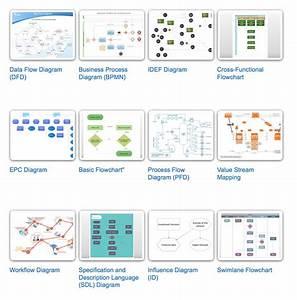 Diagram  Microsoft Visio Diagram Types Full Version Hd