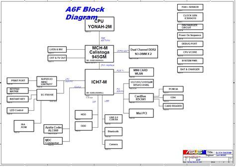 Fleetwood Wiring Schematic Get Diagram Online Free