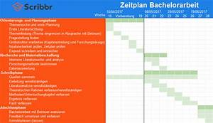 Zeitplan bachelorarbeit mit vorlage und excel beispiel for Zeitplan bachelorarbeit excel