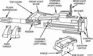 equipment characteristics capabilities and features With mk19 mod 3 diagram