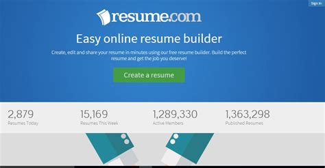 Websites For Creating Resumes by 5 Best To Create Cv Resume For Free Ashik Tricks
