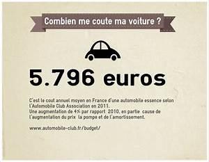 Combien Cote Ma Voiture : combien vous co te votre voiture ~ Medecine-chirurgie-esthetiques.com Avis de Voitures