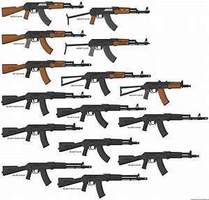 Complete Kalashnikov family | Weapons | Pinterest | UX/UI ...