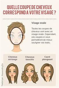 Coupe Cheveux Visage Ovale : coupe de cheveux boucl s femme visage rond ~ Melissatoandfro.com Idées de Décoration