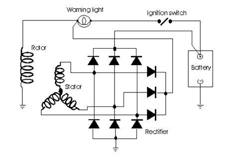 Automotive Alternator Diagram by Alternator Current And Voltage 24 V Testing Pico
