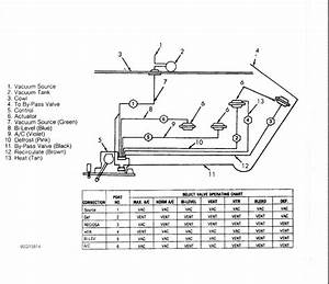 I Need A Vacuum Line Diagram For A 1998 Astro