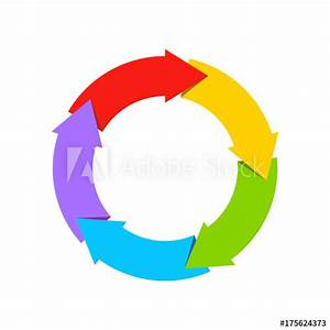 Cycle Loop Diagram  Life Cycle  Four Arrows Diagram