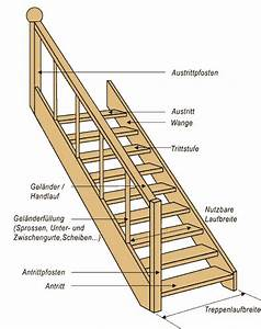 Treppenstufen An Der Wand Befestigen : planung und konstruktion von treppen ~ Michelbontemps.com Haus und Dekorationen