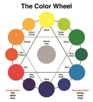 color wheel poster by my classroom tpt