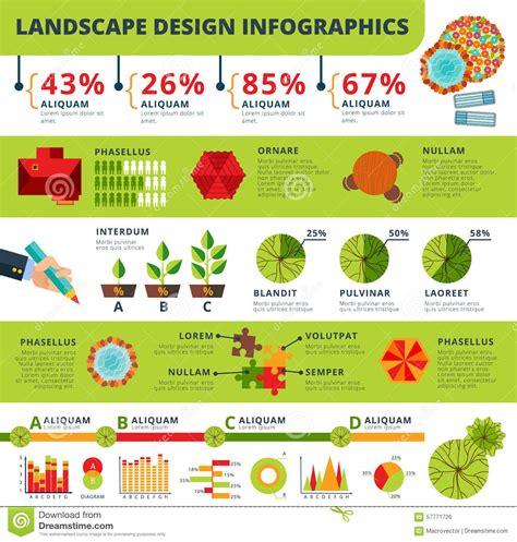 landscape design software reviews uk 28 images