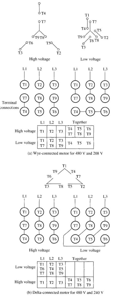 You can't find this ebook anywhere online. 20 New Single Phase 480 Volt Wiring Diagram