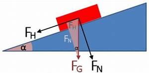 Normalkraft Berechnen : kraft berechnung von kr ften ~ Themetempest.com Abrechnung
