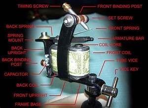 Tattoo Nerd  Coil Tattoo Machines 101