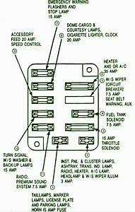 1988 Ford Econoline 150 Heater Fuse Box Diagram  U2013 Circuit