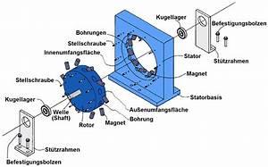 Generator Selber Bauen : magnetmotor neue offizielle seite neue anleitung 2017 ~ Jslefanu.com Haus und Dekorationen