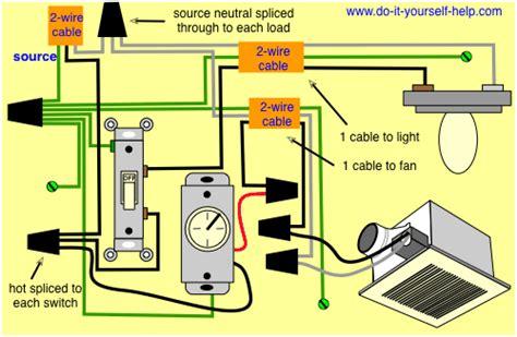 Wiring Diagrams For Ceiling Fan Light Kit