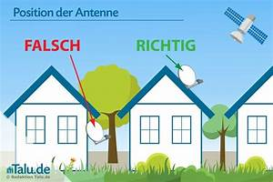 Ausrichtung Sat Schüssel : satellitensch ssel installieren und einrichten so geht 39 s ~ Eleganceandgraceweddings.com Haus und Dekorationen