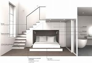 Lit Armoire Gain De Place : lit pour studio gain de place lit escamotable triptyque ~ Premium-room.com Idées de Décoration