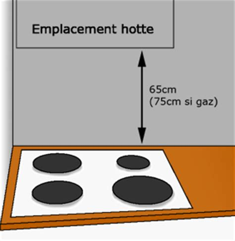 hauteur d une hotte cuisine hauteur de fixation d une hotte aspirante