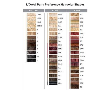 These Hair Color Charts Will Help You Find The Perfect