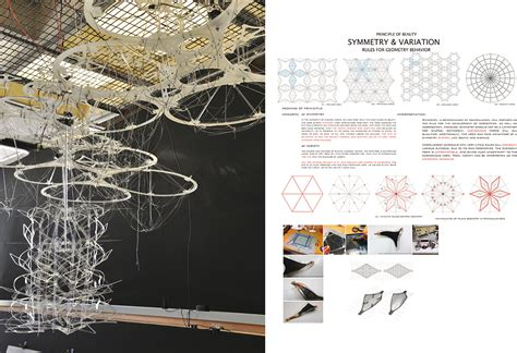 Digital And Parametric Architecture Evolo Architecture