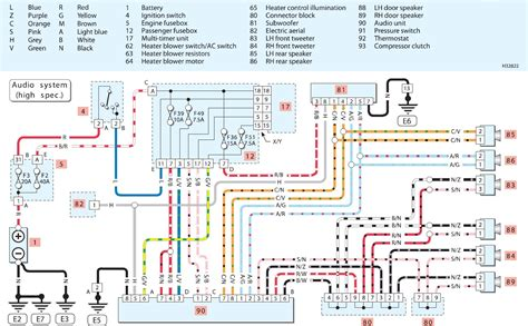 Fiat 600 Wiring Diagram by Technical Help Rewiring Audio Cables From Iso The