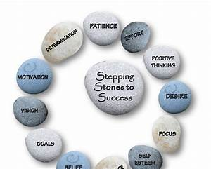 MotiveWeight: Stepping Stones To Success